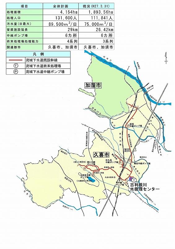 流域_埼玉県下水道公社古利根川...